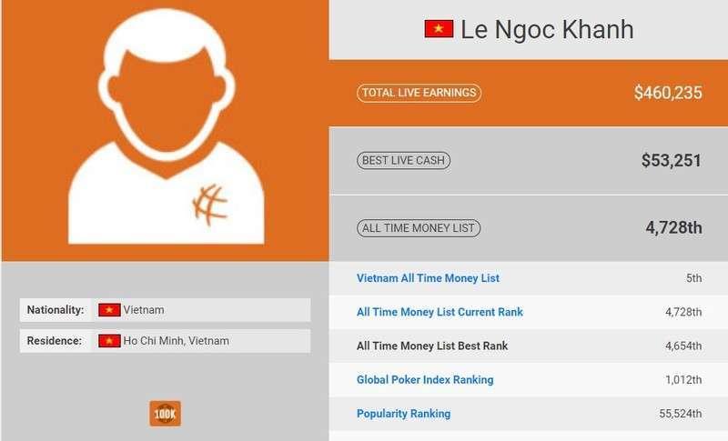 người chơi Poker giỏi nhất Việt Nam