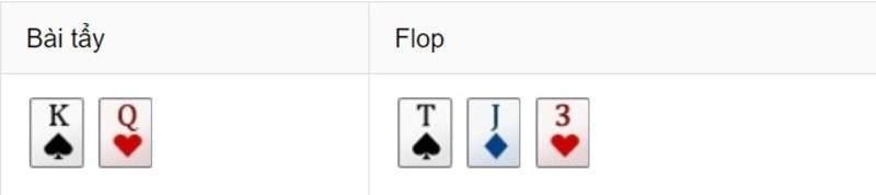 Đánh giá bài vòng flop